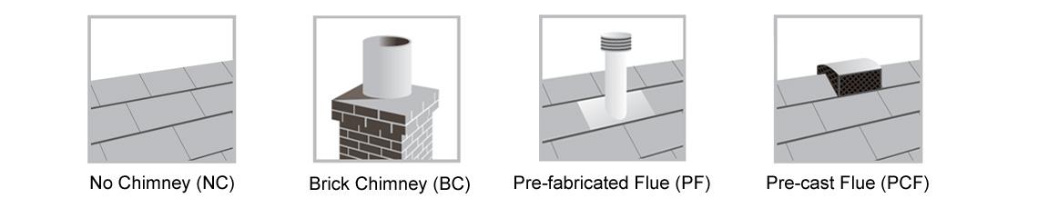 chimney types
